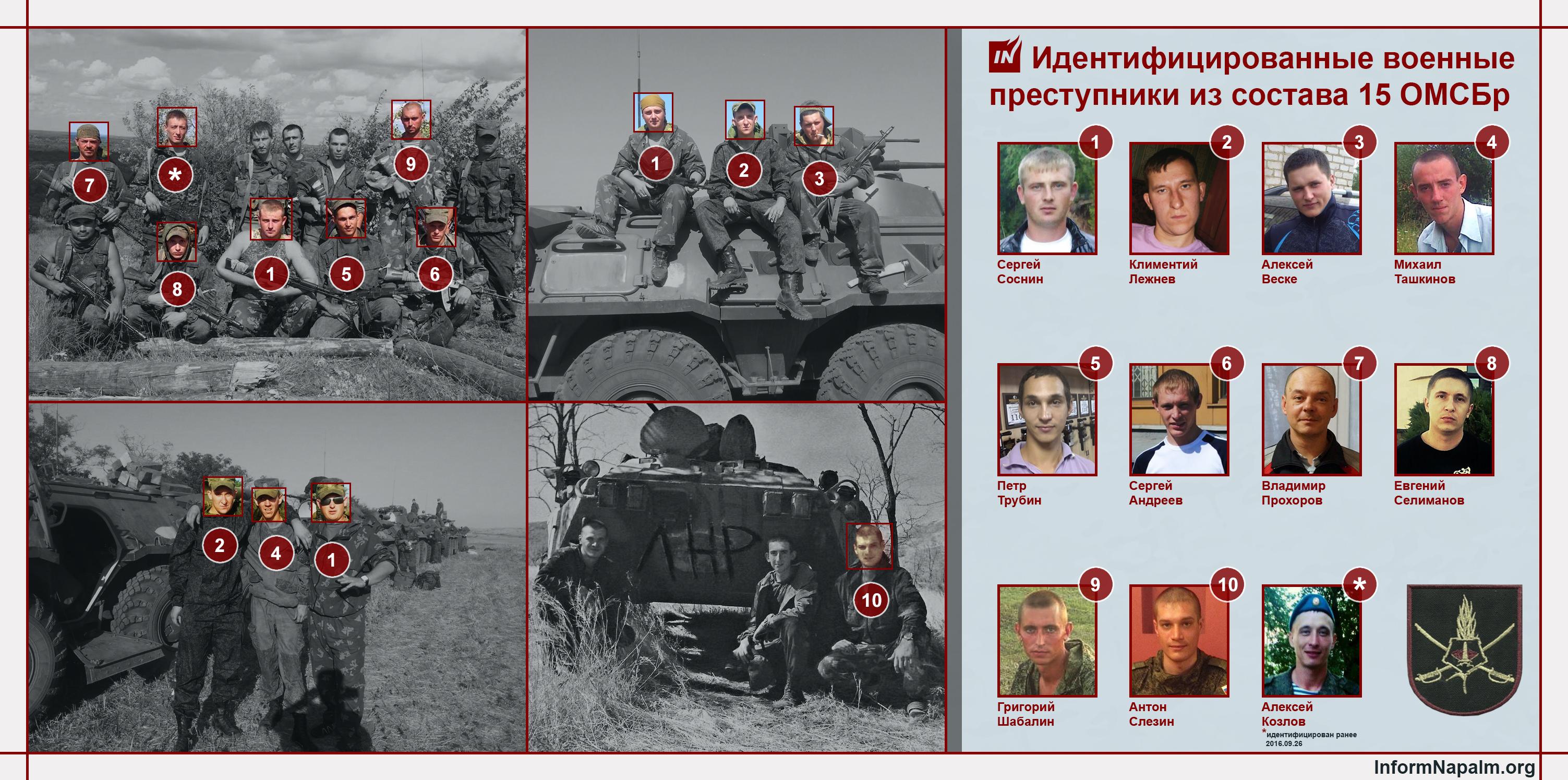 Den ryska 15:e brigaden inblandad i kriget mot Ukraina