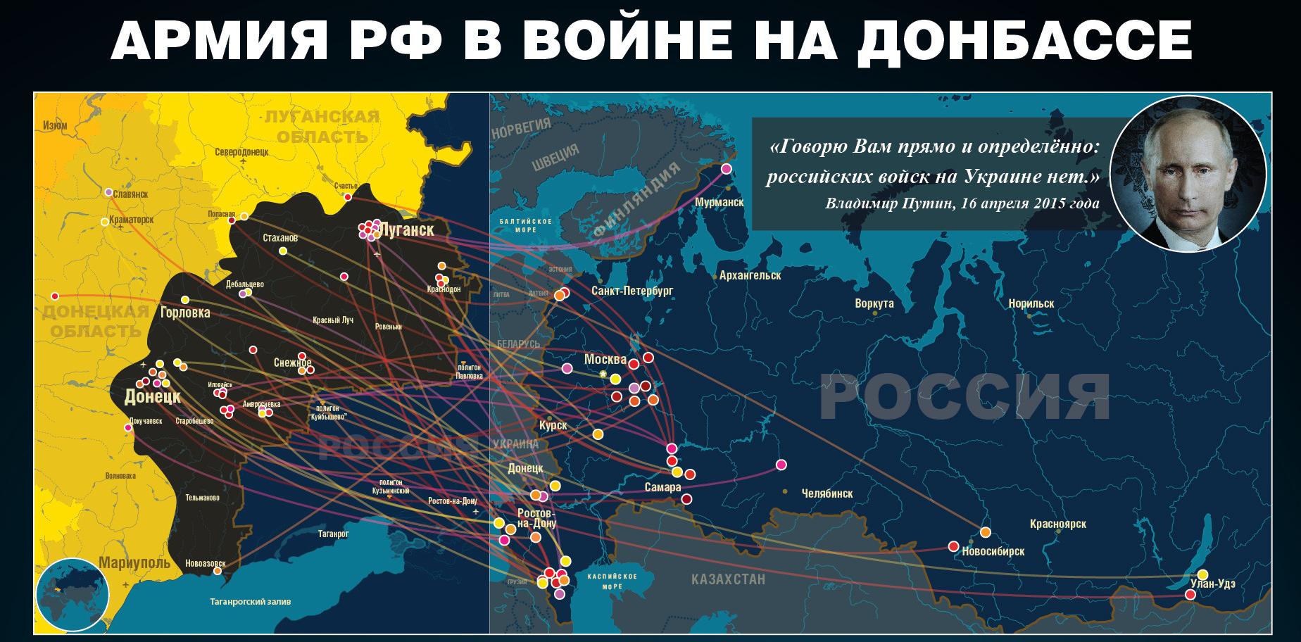 Россия в войне на Донбассе