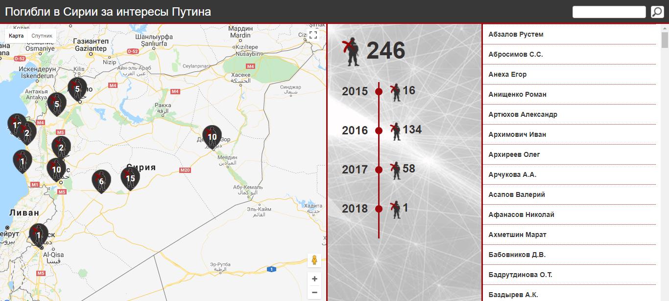 Interaktivt ihtamnet-kort med soldater drept for Putin i Syria