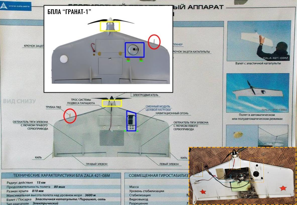 Jämförelse mellan Granat-1 och ZALA 421-08