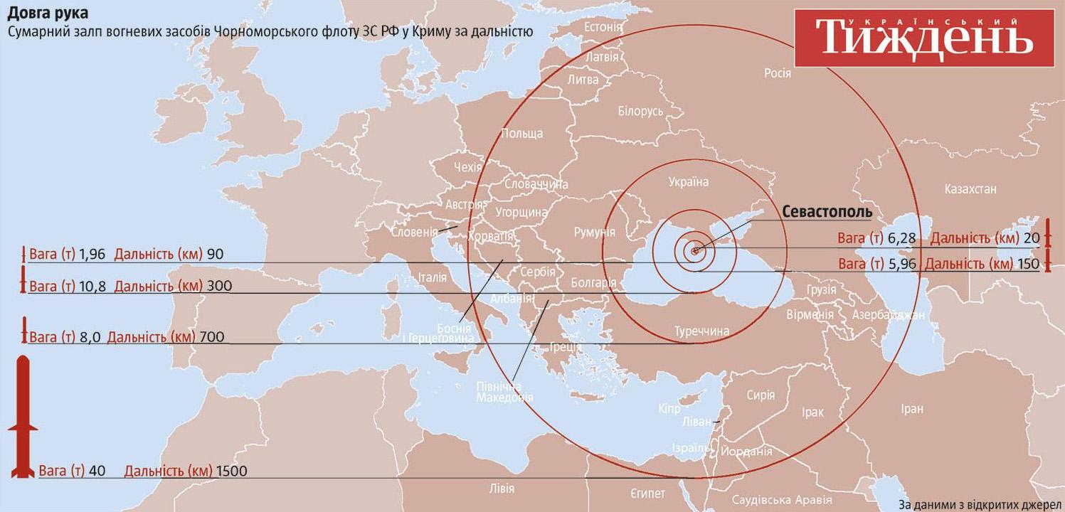 Den totala volymen av den ryska Svartahavsflottans eldkraft på Krimhalvön